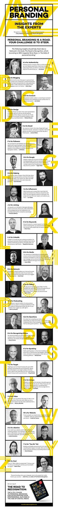Personal Branding: Tips from 28 Experts - #Infographic