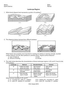 worksheet mineral identification tests with answers. Black Bedroom Furniture Sets. Home Design Ideas