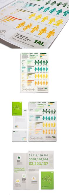 TAL Insurance Infographic by Ascender #brand #branding #identity #design #visual #graphic #logo #logotype #infographics #info #graphics #data #visualisation #print #poster #brochure #report