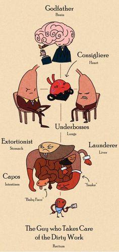 Funniest_Memes_godfather-brain-consigliere-heart_13170.jpeg