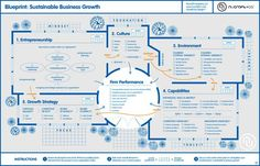 examples of project canvas kalbach - Google Search