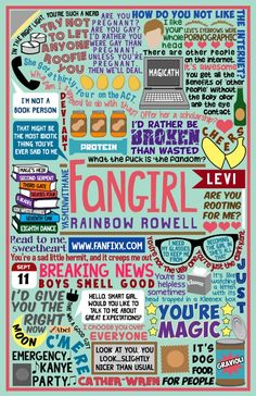 Book Collage based on Fangirl by Rainbow Rowell.