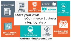 How to start ecommerce business- starting ecommerce from home Seo Marketing, Digital Marketing, Banner Store, Ecommerce Software, E Commerce Business, What Is Need, Business Names, Business Branding, How Are You Feeling