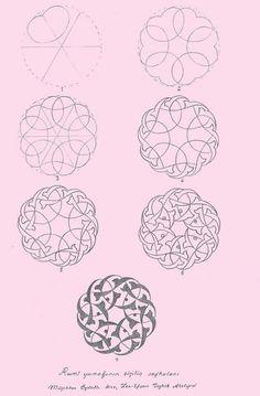inspired to Rumi. Islamic Art Pattern, Arabic Pattern, Pattern Art, Doodle Patterns, Zentangle Patterns, Islamic Calligraphy, Calligraphy Art, Calligraphy Tutorial, Geometric Designs
