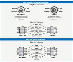 boat trailer wiring diagram bestharleylinks info