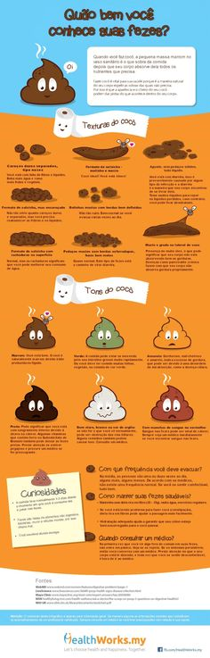 The science behind your poop, and what it says about your body, in an infographic made up by a team of health care specialists. Health And Beauty, Health And Wellness, Health Care, Health Fitness, Healthy Tips, Healthy Recipes, Menu Dieta, Nutrition, For Your Health