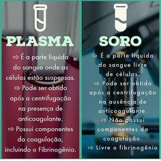 Chemistry Classroom, Medicine Student, Study Organization, Medical Anatomy, School Study Tips, Study Planner, Biochemistry, Nurse Life, Nursing Students