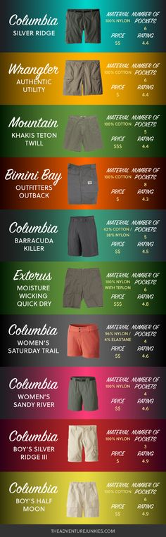 Best Hiking Shorts – Hiking Clothes for Summer, Winter, Fall and Spring – Hiking Outfits for Women, Men and Kids – Backpacking Gear For Beginners