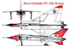 Avro Canada CF-105 Arrow was a delta-winged interceptor aircraft designed and built by Avro Canada. The Arrow is considered to have been an advanced technical and aerodynamic achievement for the Canadian aviation industry. The CF-105 (Mark 2) held the promise of near-Mach 2 speeds at altitudes of 50,000 feet (15,000 m) and was intended to serve as the Royal Canadian Air Force's (RCAF) primary interceptor in the 1960s and beyond.