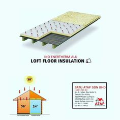 Iko enertherm is the solution of Loft Floor Insulation.   Benefits. * Fast and reliable insulation solution. * No structure works. * Inexpensive system.  Contact us 03-40319455 (office hour) for further info. Or whatsapp 019-656 0961  www.1atap.com.my/enertherm