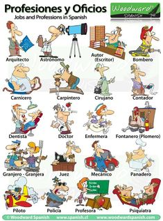 Here is a new chart we have created about Jobs and Professions in Spanish. How can you use this? Try and explain what each person does in their job. For example: ¿Qué hace un juez? – Un juez … #learnspanish