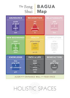 Episode 008: The Feng Shui Bagua Map: Recognition, Path in Life and Relationships — Holistic Spaces