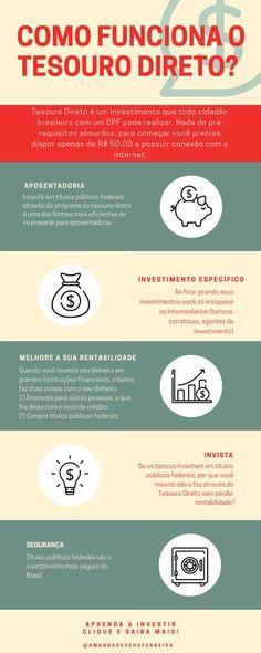 Investing Money, Saving Money, Money On My Mind, Mind Power, Marketing Digital, Blog, Finance Tips, Self Development, Money Tips