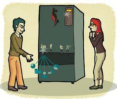 Atención al cliente en las redes sociales Atención al cliente Luxor Technologies Software para Contact Center