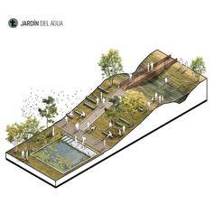 19 Ideas Landscape Architecture Presentation Layout Design For 2019 Landscape Diagram, Landscape And Urbanism, Landscape Architecture Design, Architecture Graphics, Urban Architecture, Architecture Drawings, Urban Landscape, Landscape Bricks, Collage Landscape