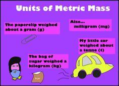 Measuring Mass Worksheet - Metric Units | TpT FREE LESSONS ...
