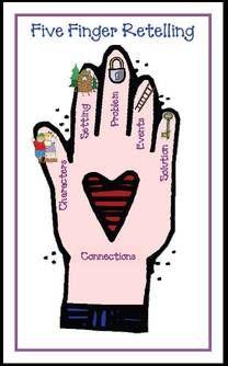 5 finger retelling