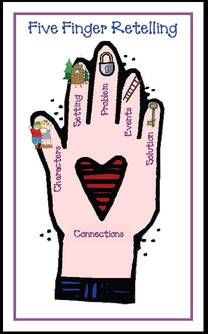 5 finger retelling- free printable. Repinned by SOS Inc. Resources.  Follow all our boards at http://pinterest.com/sostherapy  for therapy resources.