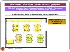 IES FLAVIO IRNITANO1 Grupo clase distribuido en equipos esporádicos heterogéneos: Posible combinación de estructuras coope...