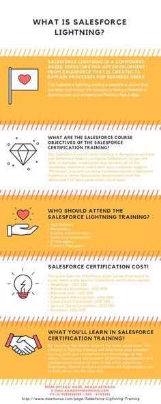 Salesforce Training In Bangalore   SalesForce Training in Bangalore ...