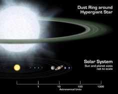 Jet Propulsion Laboratory - Dust Ring Around Hypergiant Star
