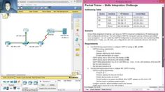 5.3.1.2 Packet Tracer