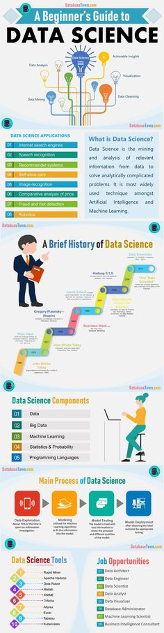 Welcome to the tutorial of data science. This is beginner's guide on introduction to data science. It help you to clear the basic concepts of data science. Computer Programming, Computer Science, Programming Languages, What Is Data Science, Learn Robotics, Ai Machine Learning, Science Tools, Media Marketing, Mobile Marketing