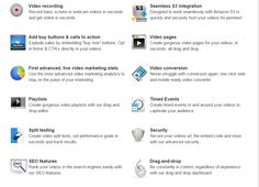 Easy Video Suite is claimed to be a revolutionary video marketing software. Looking at these features makes me think it really may be a revolutionary product