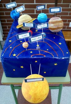 Imagen Space Solar System, Solar System Projects, Solar System Planets, Space Projects, School Projects, Projects For Kids, Planet Project, Human Body Activities, Earth Layers