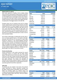 Epic research special report of 13 april 2016  Epic Research is having good experience in market research which is very essential in trading. The advisors are highly skilled and they do fundamental and technical analysis effectively which is very important.