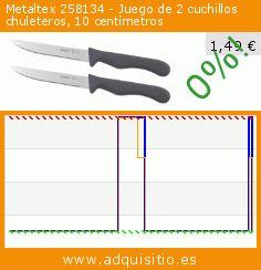 Metaltex 258134 - Juego de 2 cuchillos chuleteros, 10 centímetros (Cocina). Baja 70%! Precio actual 1,49 €, el precio anterior fue de 4,95 €. https://www.adquisitio.es/metaltex/258134-juego-2-cuchillos