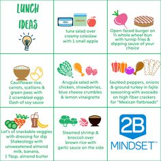 image Beachbody, Lunch To Go, Lunch Meal Prep, Healthy Alternatives, Healthy Options, Healthy Snacks, Healthy Eating, Healthy Recipes, Mind Set