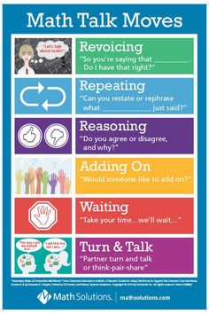 Math Talk Moves Poster - Math Solutions Books & Resources Store