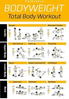 Chest Workouts, Gym Workouts, At Home Workouts, All Body Workout, Workout Posters, Body Weight Training, Gym Routine, Dumbbell Workout, Aerobics