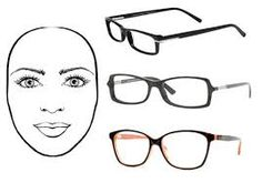 Oval face shapes, Oval faces and Face shapes on Pinterest