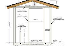 Permaculture, Homesteading, Floor Plans, Architecture, Jacuzzi, Ainsi, Recherche Google, Macrame, Adoption