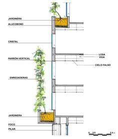 Resultado de imagen para pieles sustentables edificios