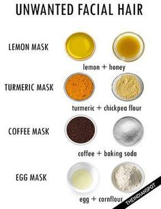 Do not put chemicals on your face to remove facial hair or chin hair! Chemicals can burn and cause severe irritation! Unwanted facial hair can be an embarrassing concern for women, and can sometimes even cause distress and can make a women lose their confidence. There are a lot of treatments available to reduce facial …