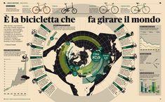 Green Report — Infografica Biciclette    Infografica sul mercato delle biciclette  di Francesco Franchi    IL - Il maschile del Sole 24 ORE  N°07 - pag. 28-29