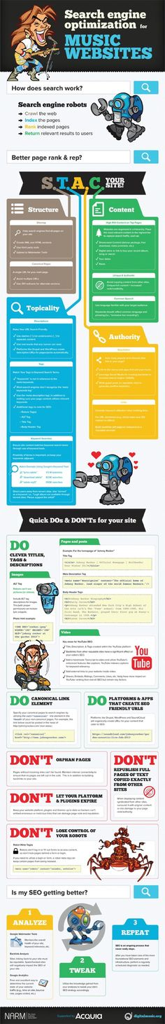 SEO for music websites infographic
