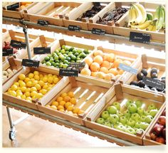 The Local Food Movement - Fresh, seasonal foods from local farms is the way to go.
