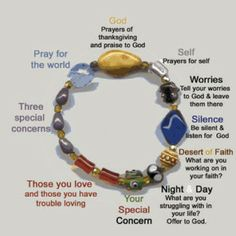 how to pray the rosary using a chaplet or decade rosary. Black Bedroom Furniture Sets. Home Design Ideas