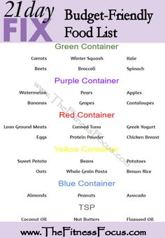 21 Day Fix Budget-Friendly Food List Savings by Container – Diet 21 Day Fix Diet, 21 Day Fix Meal Plan, Egg Protein Powder, Portion Control Diet, Portion Control Containers, 80 Day Obsession, Shakeology, Food Lists, Grocery Lists