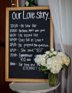 Wedding trends 2013: Chalkboard wedding decor and details