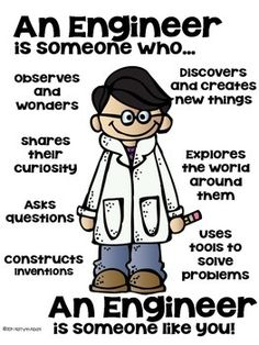 STEM or STEAM: Think Like Posters | Stem activities, Activities ...