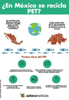 ¿En México se recicla PET? #infografia