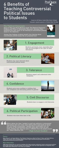 6 Benefits of Teaching Controversial Political Issues to Students #currentevents #socialstudies #politics
