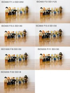 Depth of field : for those who still don't understand. I do understand DoF but sometimes a nice visual reminder like this is very helpful!
