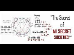 Why did Tesla say that was the key to the universe? Tesla 3 6 9, N Tesla, Nikola Tesla Quotes, Nicolas Tesla, Psychology 101, Ink Addiction, Youtuber, The Secret Book, History Books