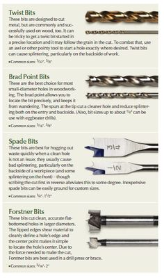 Clarity on drill bits, from the August 2013 issue of our magazine. #woodworking #DIY
